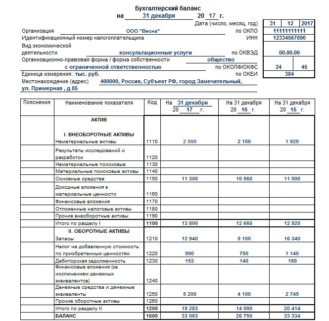 Сведения об отсутствии налоговой задолженности налогоплательщика