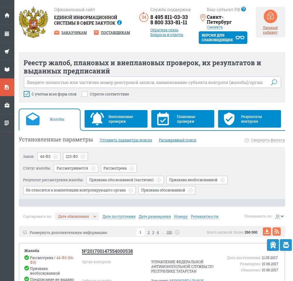 Жалоба в ФАС - документы и заявление