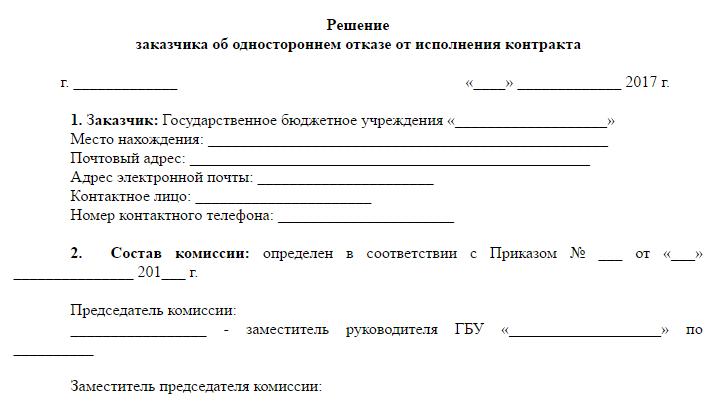 Расторжение договора в одностороннем порядке: образец письма