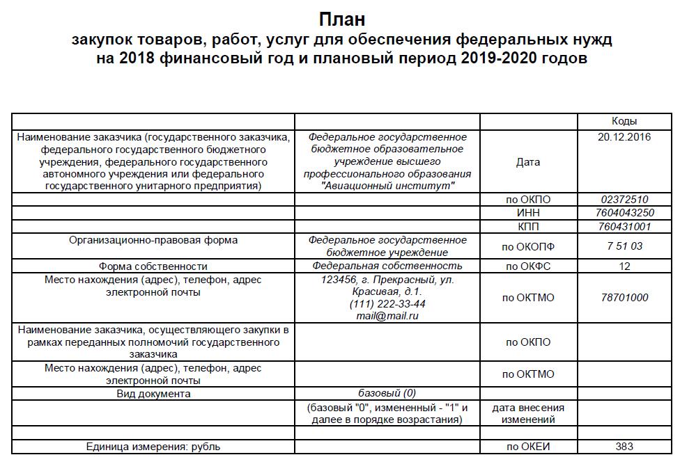 Об утверждении рекомендаций по организации работы службы