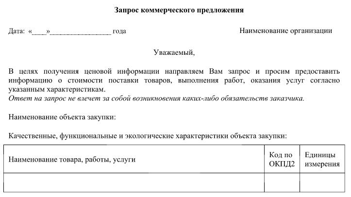 ГК РФ Статья 167. Общие положения о последствиях