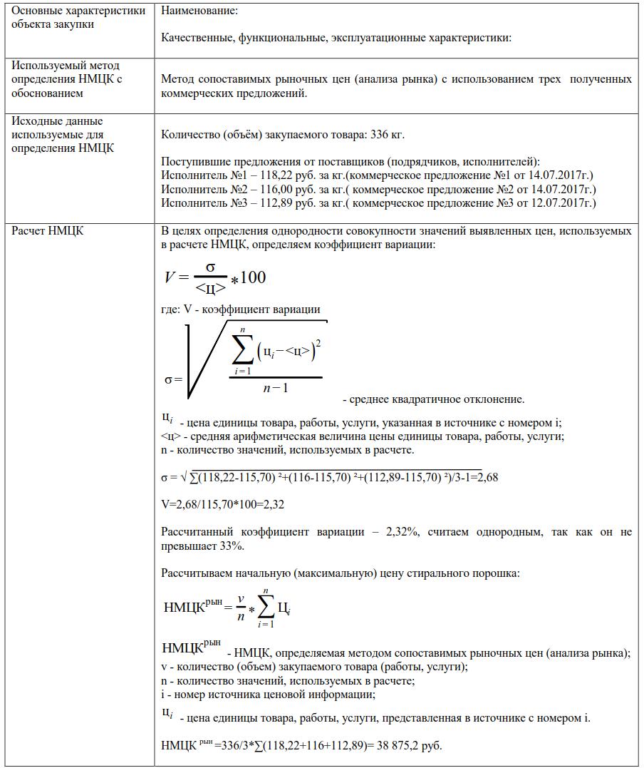 Пример обоснование НМЦК методом сопоставимых рыночных цен в 2020 году
