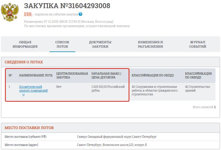 возможно дозвониться изменения в закупках с 2016 Сергей