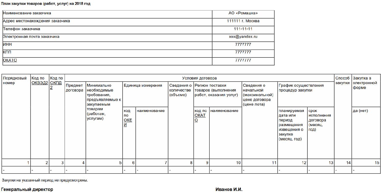 Внесение изменений в план закупок по Закону № 223-ФЗ